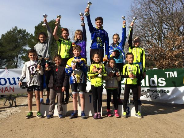 Cross-Duathlon Draguignan 2017
