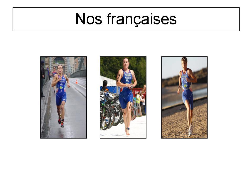 Nos chances de medailles aux JO 2012