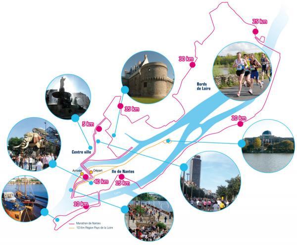 marathon_et_10_km_nantes_parcours2009.jpg