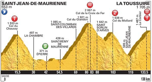 30-Le Tour en Maurienne.jpg