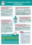 Les nouveautés du certificat médical